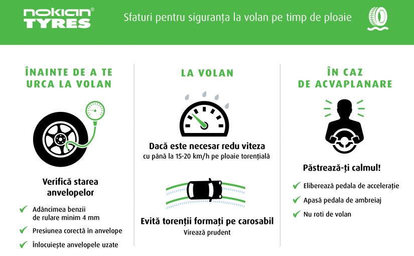 Atenție la acvaplanare! Cum să rămâi în siguranța la volan pe timp de ploaie